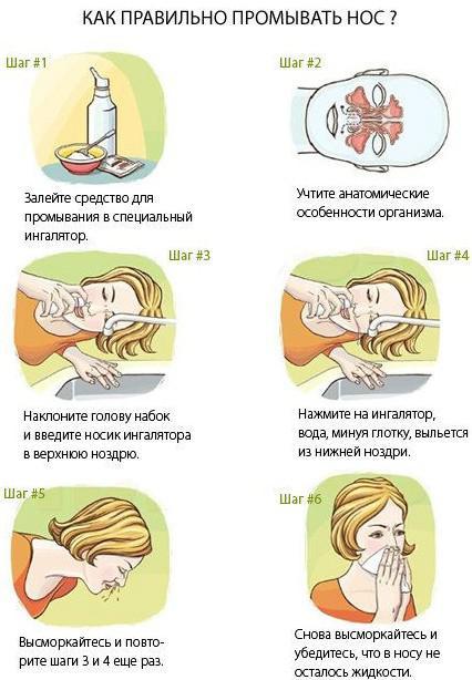 промывание носа ребёнку масло туи