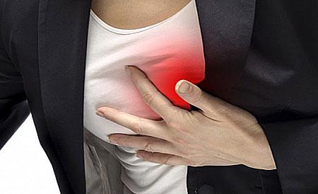 Сердечная астма, что это такое