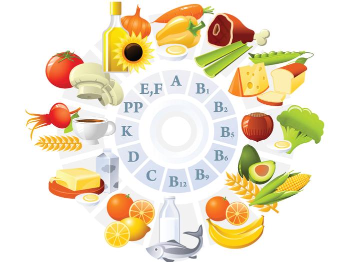 Необходимо употреблять витаминизированную пищу