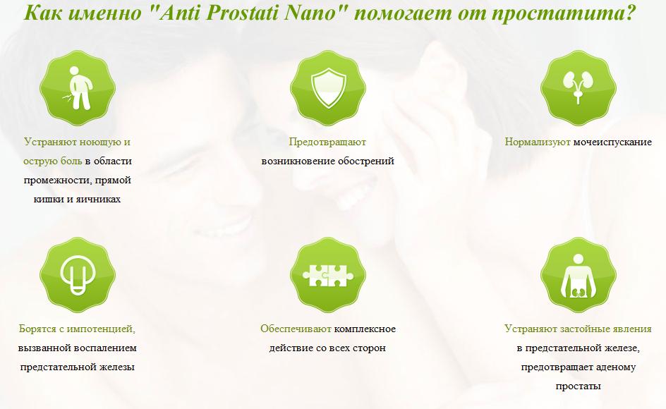 Anti Prostatit Nano - ефективні краплі від простатиту