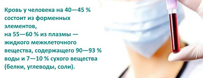 gematokrit