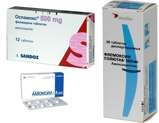 Наиболее часто используемые антибиотики