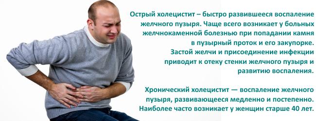 ostryj-i-xronicheskij-xolecistit