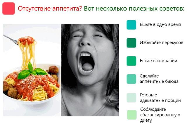 otsutstvie-appetita-rebenka