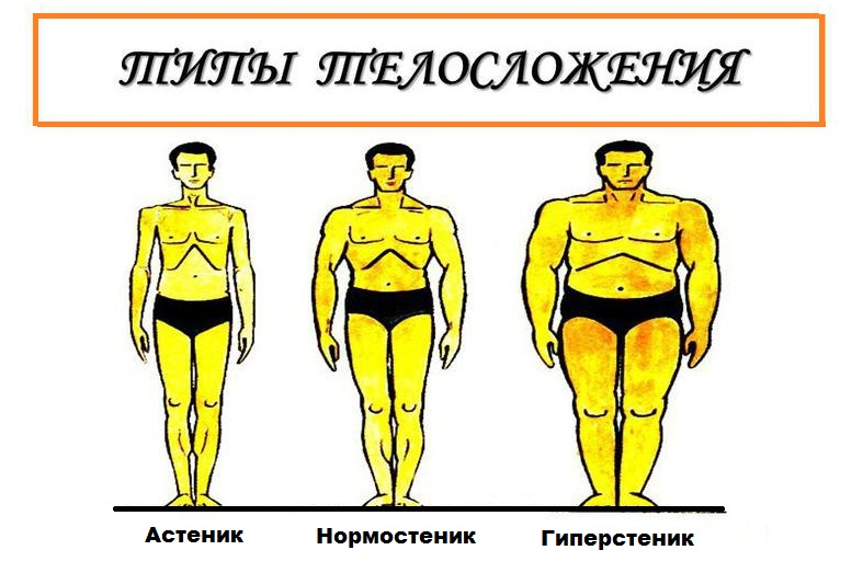 Яку вагу нормальний для чоловіка