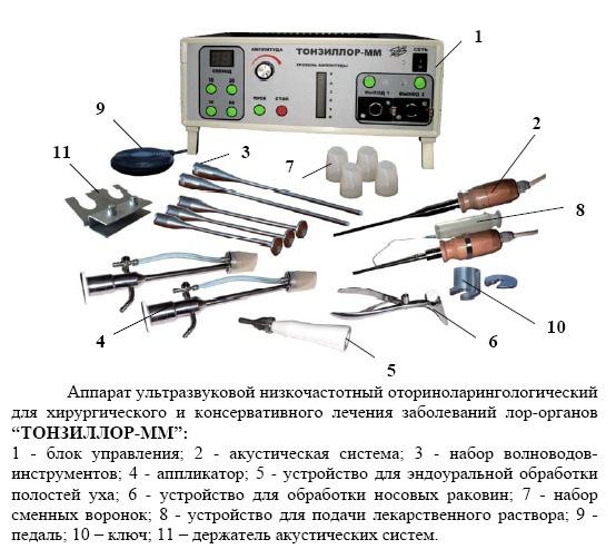 Аппарат для лечения лор-органов