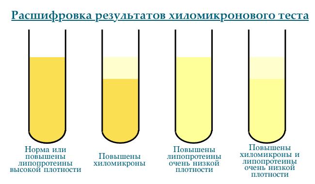 xylomikrony