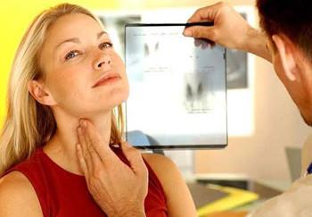 Все основные заболевания щитовидной железы